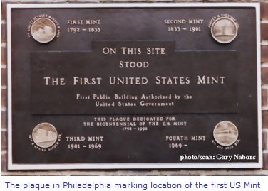 The Plaque marking the spot of where the first US Mint stood