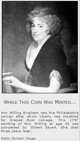 Ann Willing Bingham: model for Draped Bust coinage