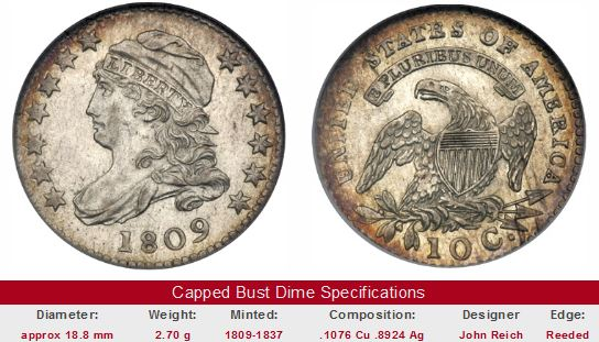 Capped Bust Dime pictures
