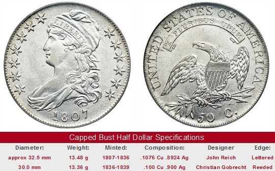 Capped Bust Bust Half Dollar images