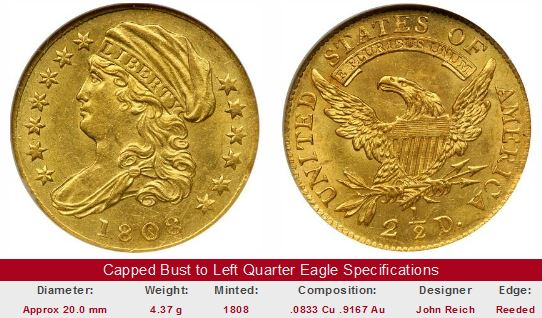 Capped Bust Left Gold $2.50 Quarter Eagle