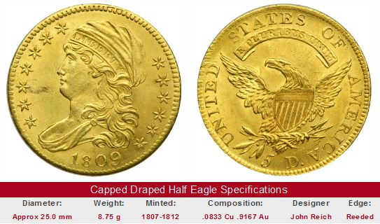 Capped Draped Half Eagle