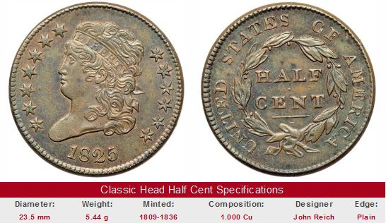 Uncirculated Classic Head Half Cent