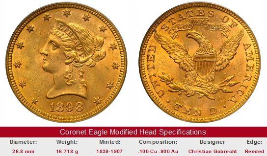Coronet Gold Eagle photos