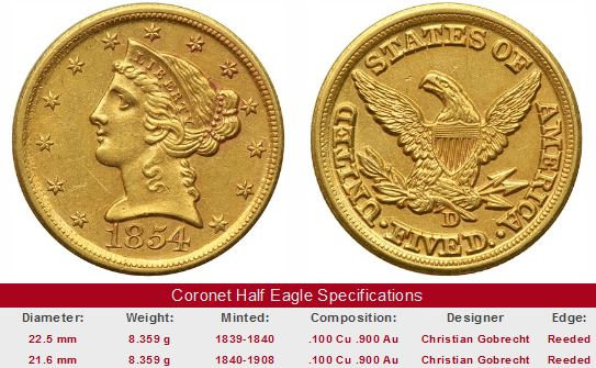 Uncirculated Coronet Half Eagle picture