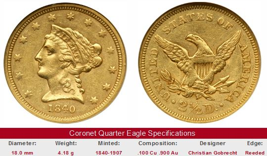 Coronet $2.50 Quarter Eagle Gold coin