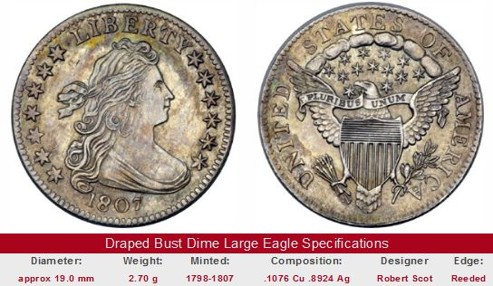 Draped Bust Dime Large Eagle photos