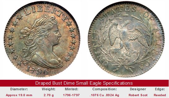 Draped Bust Dime Small Eagle photos