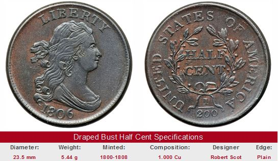 Draped Bust Half Cent