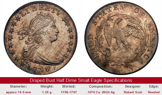 Draped Bust Small Eagle Half Dime