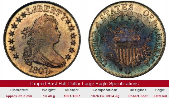 Draped Bust Bust Half Dollar Large Eagle photos