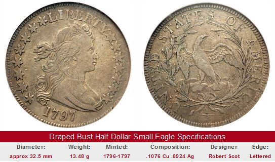 Draped Bust Bust Half Dollar Small Eagle photos