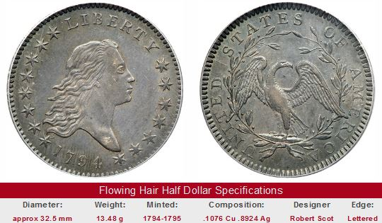 Flowing Hair Half Dollar photos