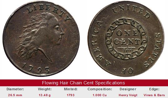 Flowing Hair Chain Large Cent