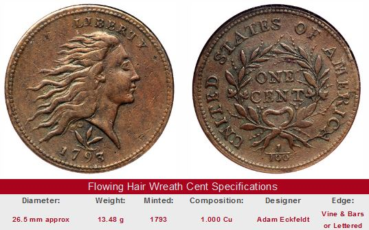 Flowing Hair Wreath Large Cent