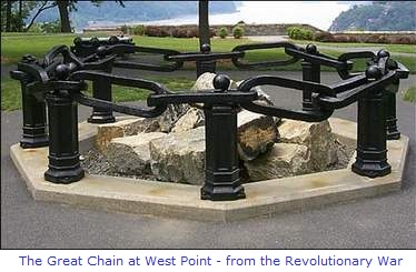 The Great Chain at West Point from the Revolutionary War