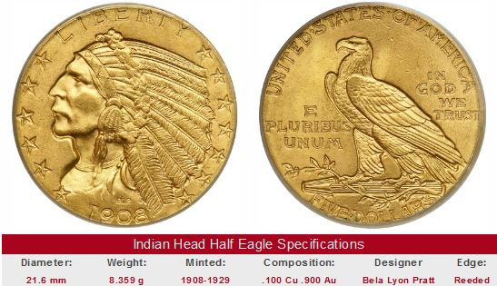 Indian Head Half Eagle gold