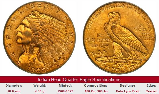 Indian Head Quarter Eagle gold coin photos