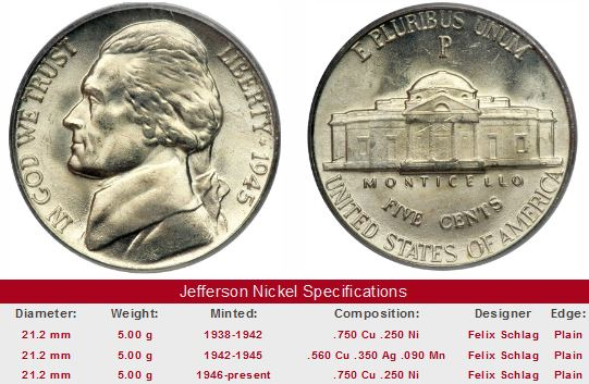 Uncirculated Jefferson Nickel