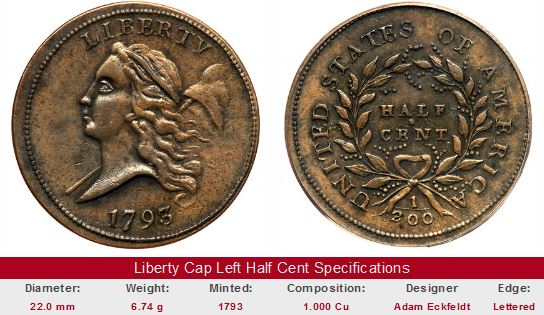 1793 Liberty Cap Half Cent