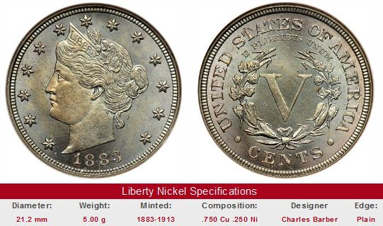 1883 CENTS Liberty Nickel