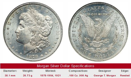 Morgan Silver Dollar Price Guide and Specifications