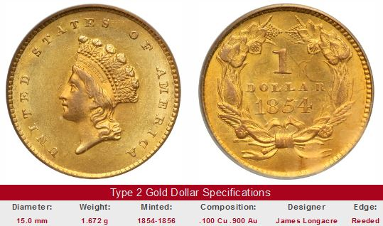 One Dollar Gold Coin Type 2
