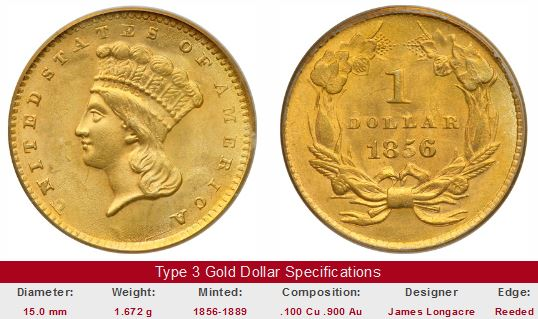 One Dollar Gold Coin Type 3