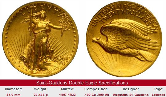 High Relief St. Gaudens Double Eagle