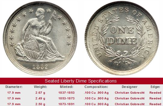 Seated Liberty Dime images