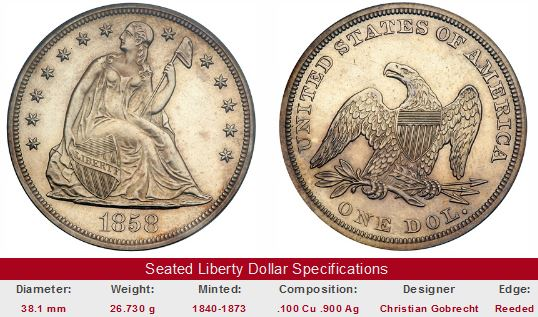 Uncirculated Seated Liberty Dollar