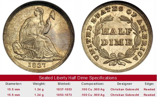 Uncirculated Seated Liberty Half Dime photos
