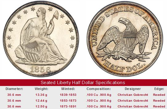 Seated Liberty Half Dollar specs