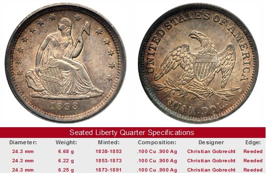 Seated Liberty Quarter photos