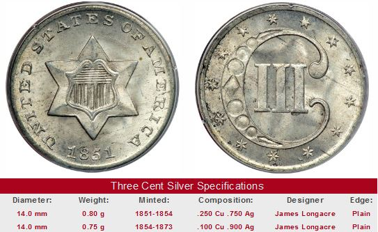 Three Cent Silver Coin