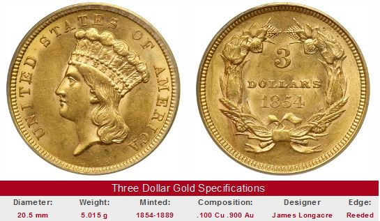 Three Dollar Gold Coin