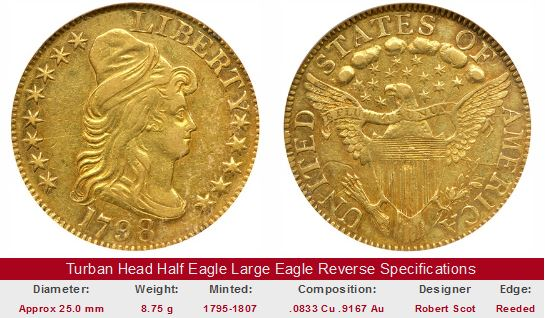 Turban Head Half Eagle Large Eagle Reverse