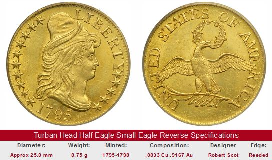 Turban Head Half Eagle Small Eagle Reverse