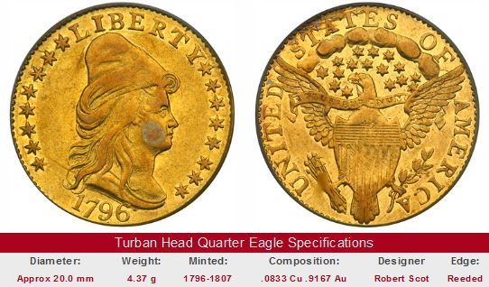 Turban Head Quarter Eagle photo