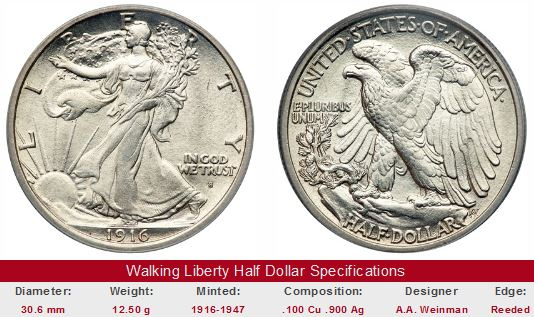 Uncirculated Walking Liberty Half Dollar