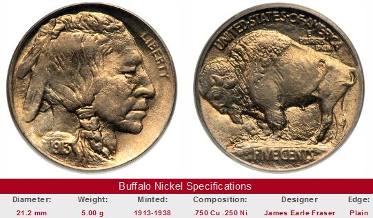 Example of an Indian Head or Buffalo Nickel