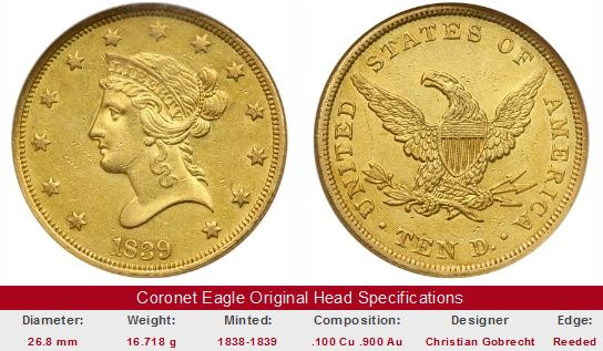 Coronet Ten dollar Gold Eagle photos