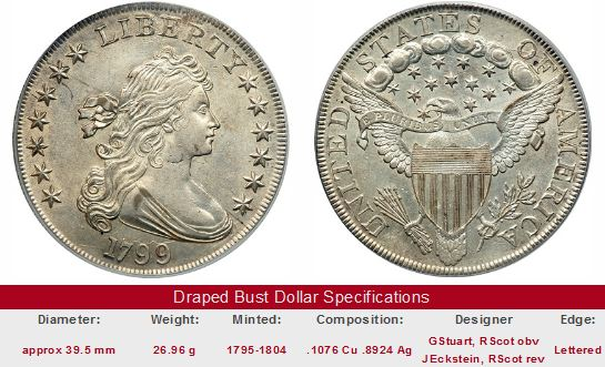 Draped Bust Silver Dollar
