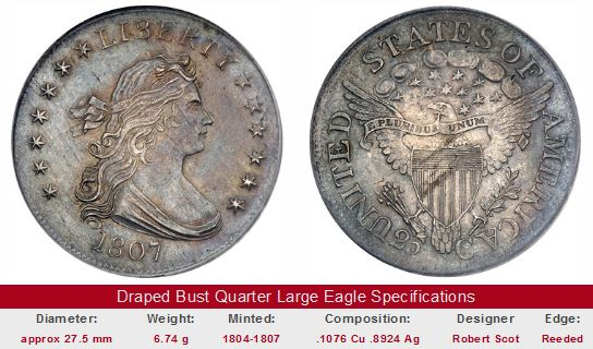 Draped Bust Large Eagle Quarter