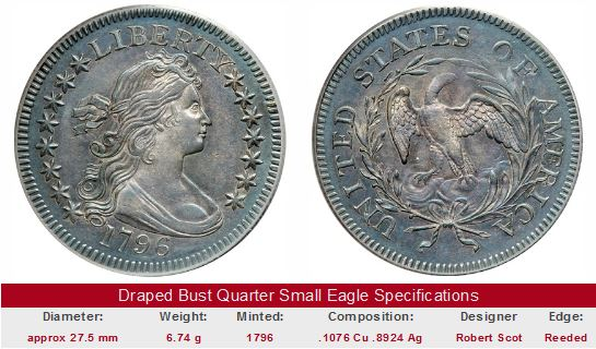 Draped Bust Small Eagle Quarter