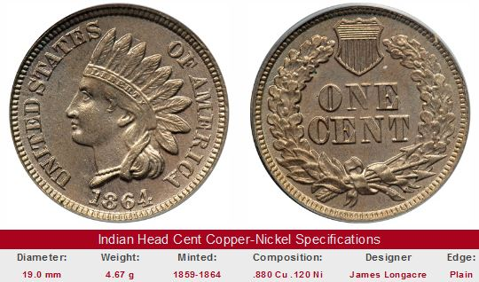 Indian Head Cent photo and specifications