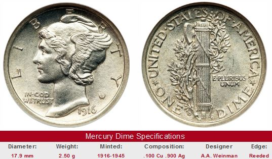 Uncirculated Mercury Dime
