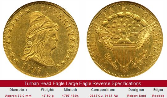 Turban Head 10 dollar gold large eagle reverse