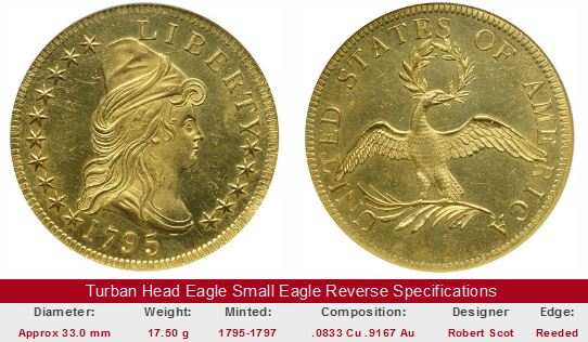 Turban Head $10 Small Eagle Gold Coin