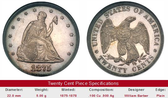 Twenty Cent coin